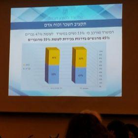 ניתוח התקציב המגדרי לשנים 2017-8 – הועדה לקידום מעמד האישה בכנסת 12.12.16